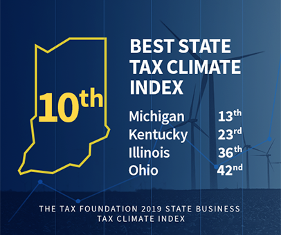 Best State Tax Climate Index